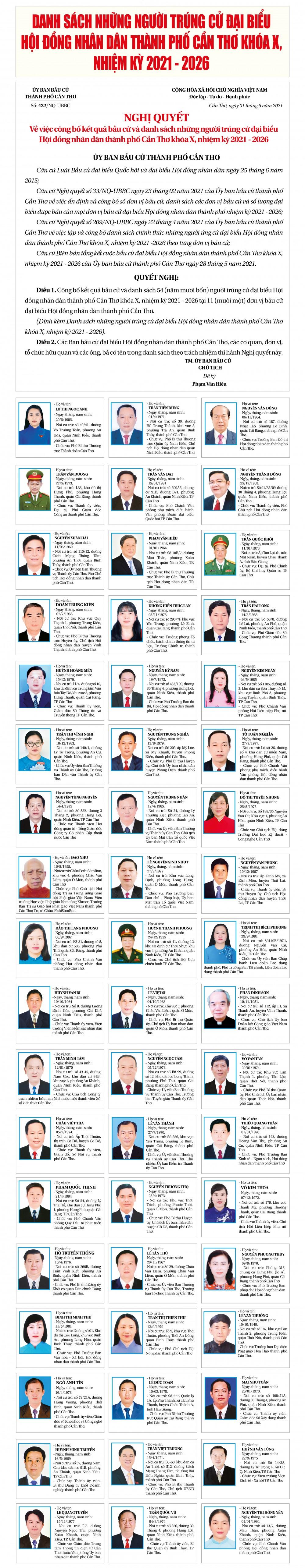 Danh sách những người trúng cử đại biểu Hội đồng nhân dân thành phố Cần Thơ khóa X, nhiệm kỳ 2021 - 2026