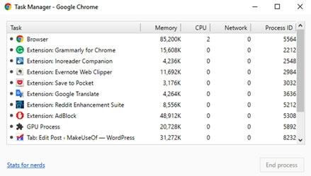 """Các cách đơn giản để trị """"bệnh"""" chiếm dụng nhiều RAM của Google Chrome"""