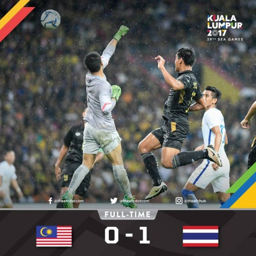 Thủ môn Malaysia sai lầm, Thái Lan vô địch