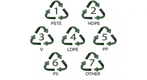 Làm sao để giảm phơi nhiễm các chất độc hại từ nhựa?