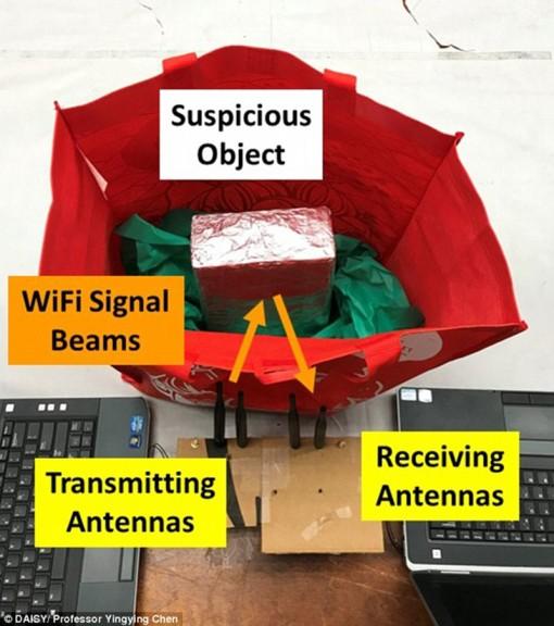 Hệ thống phát hiện vũ khí, bom từ tín hiệu WiFi