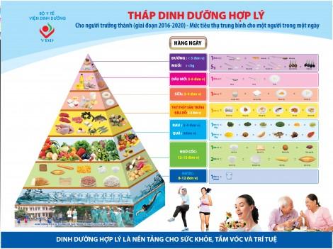 Người Việt Nam vẫn thấp hơn chuẩn thế giới từ 10-13 cm