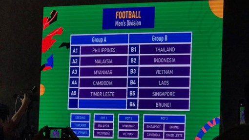 SEA Games 2019: Vietnamese football teams drawn to tough groups
