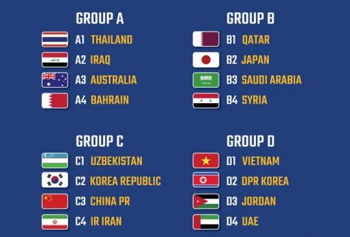 [Infographic] Lịch thi đấu vòng chung kết U23 châu Á 2020