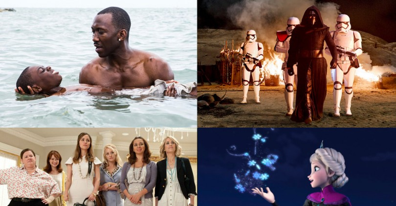 Thập kỷ nhiều thay đổi của công nghiệp phim ảnh
