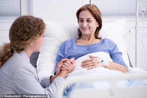 Lạc quan giảm hậu quả nghiêm trọng do đột quỵ