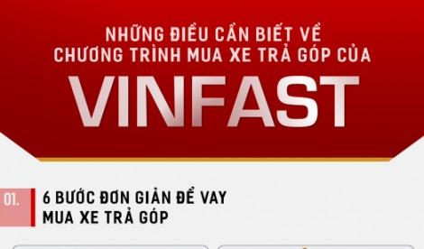 [Infographic]-Ưu đãi chồng ưu đãi khi mua xe VinFast trả góp: Chỉ từ 4 triệu/tháng cho Fadil, 7,5 triệu/tháng cho xe Lux