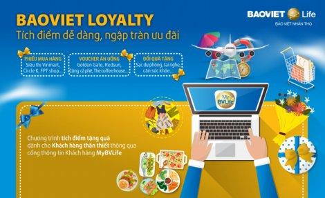 BaoViet Loyalty<br>Tích điểm dễ dàng, ngập tràn ưu đãi