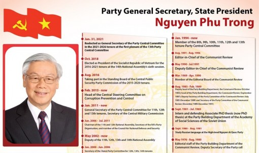 Party General Secretary, State President Nguyen Phu Trong