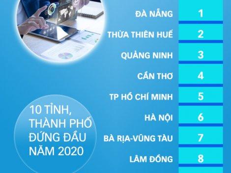 [Infographics] Cần Thơ liên tục cải thiện thứ hạng Vietnam ICT Index