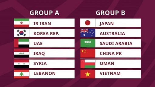 Vietnam in Group B of World Cup qualifiers' third round